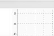 PixelStats : Les statistiques de vos articles WordPress