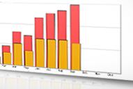 Afficher les statistiques de votre blog dans vos articles !