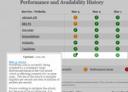 WordPress victime de la plus vaste attaque DDoS de son histoire