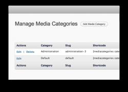 La catégorisation des médias sous WordPress !