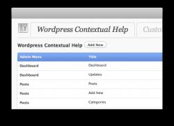 Gérer la totalité des aides contextuelles de WordPress