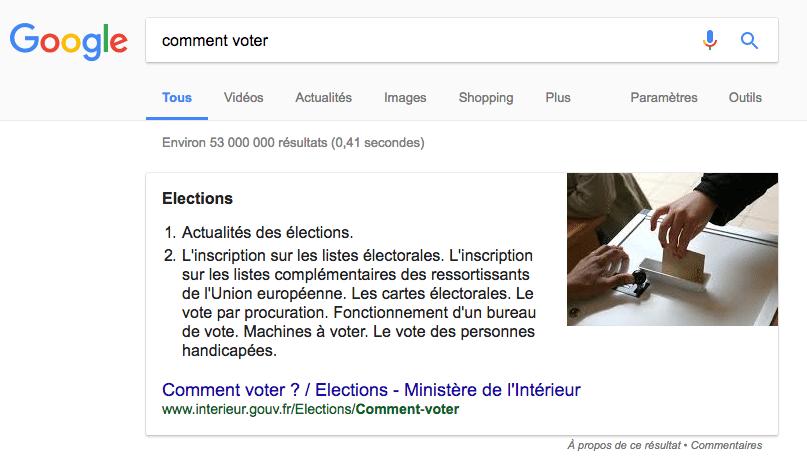 Position Zéro Comment Voter sur Google
