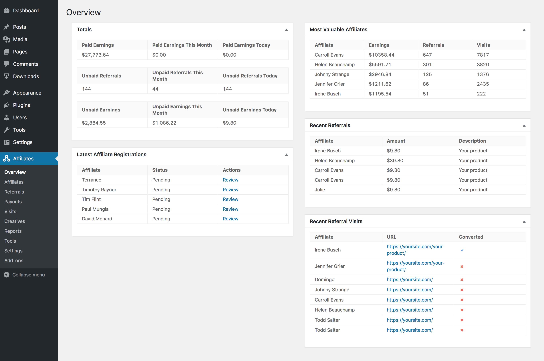 AffiliateWP WordPress - Tableau de Bord